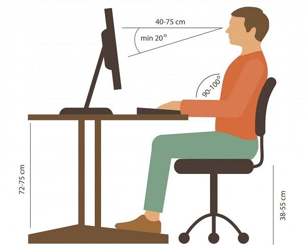 Mối liên quan giữa hội chứng cổ vai với tư thế ngồi làm việc hằng ngày của dân văn phòng - Ảnh 4.