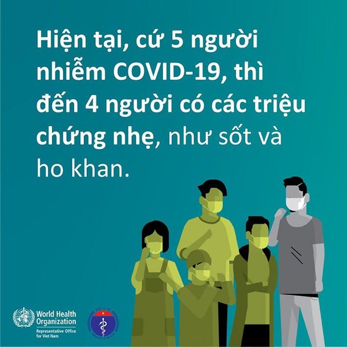 WHO: Cứ 5 người nhiễm Covid-19, 4 người triệu chứng nhẹ, trẻ em ít bị ảnh hưởng - Ảnh 1.