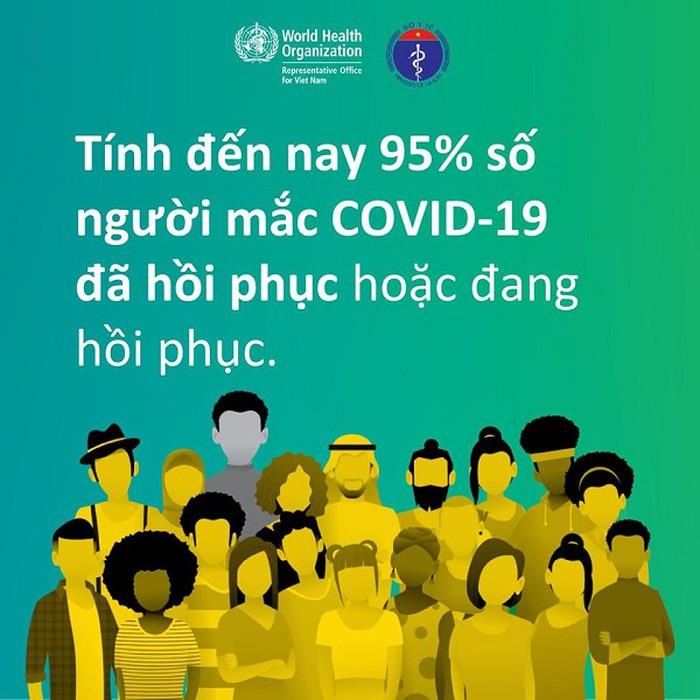 WHO: Cứ 5 người nhiễm Covid-19, 4 người triệu chứng nhẹ, trẻ em ít bị ảnh hưởng - Ảnh 2.