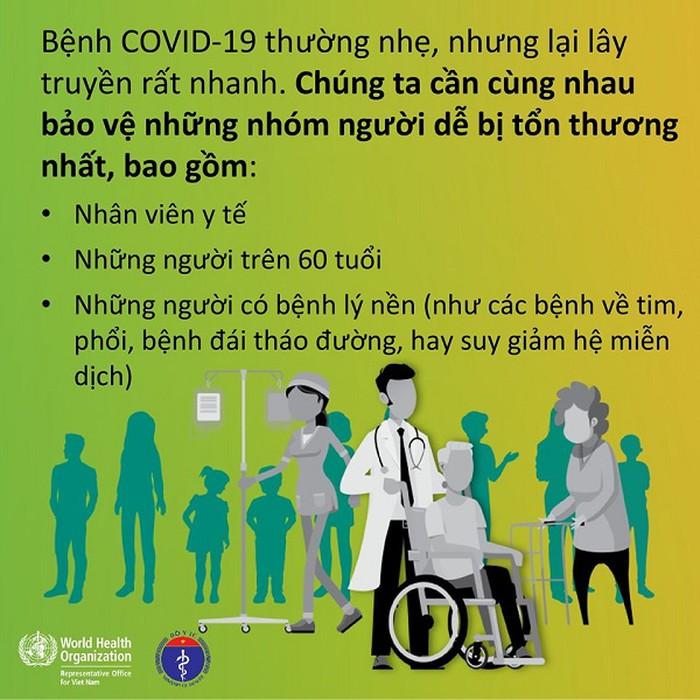 WHO: Cứ 5 người nhiễm Covid-19, 4 người triệu chứng nhẹ, trẻ em ít bị ảnh hưởng - Ảnh 4.