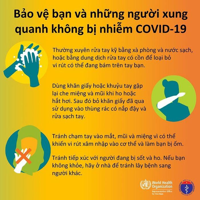 WHO: Cứ 5 người nhiễm Covid-19, 4 người triệu chứng nhẹ, trẻ em ít bị ảnh hưởng - Ảnh 5.