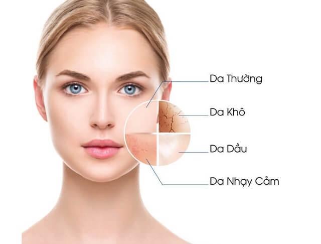 Tìm hiểu về da mặt: Hướng dẫn cách phân biệt các loại da - Ảnh 2.