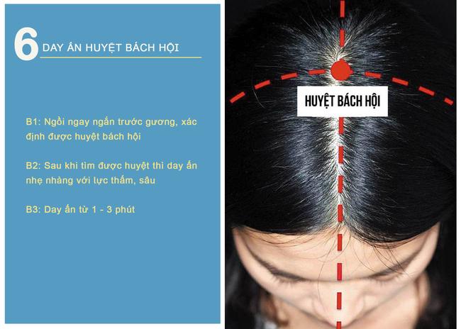 Lương y Chu Văn Tiến: xoa bóp 10 huyệt vị này có thể hỗ trợ điều trị cảm cúm hiệu quả - Ảnh 7.