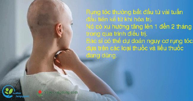Các tác dụng phụ của hóa chất trong điều trị ung thư - Ảnh 3.