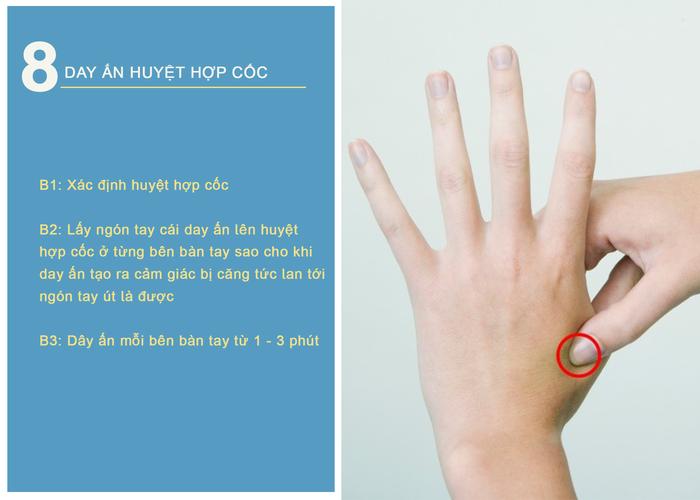Lương y Chu Văn Tiến: xoa bóp 10 huyệt vị này có thể hỗ trợ điều trị cảm cúm hiệu quả - Ảnh 9.