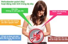 Tìm hiểu về các giai đoạn của ung thư dạ dày