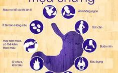 Những dấu hiệu nhận biết ung thư dạ dày qua từng giai đoạn