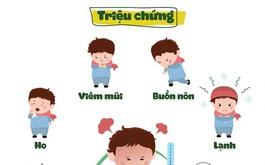 Cúm A là gì? Tổng hợp các thông tin cần biết về bệnh cúm A