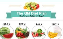 Thực hư phương pháp giảm cân General Motor Diet