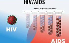 Những con đường không lây nhiễm HIV/AIDS dù tiếp xúc với người bệnh