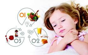 5 sai lầm nghiêm trọng của cha mẹ khiến bệnh viêm phế quản ở trẻ nặng hơn