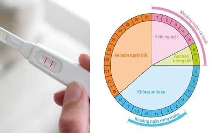 Tìm hiểu dấu hiệu rụng trứng ở phụ nữ