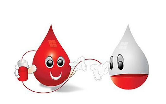Nhóm máu nào dễ mắc bệnh ung thư nhất?