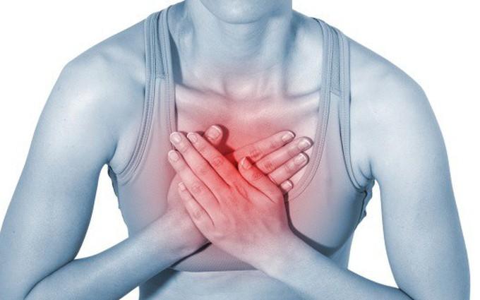 Bệnh nhồi máu cơ tim và cách xác định yếu tố nguy cơ