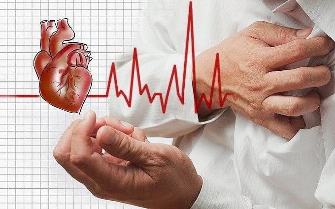 Phân loại viêm cơ tim: viêm cơ tim tự phát, do virus và do nhiễm trùng